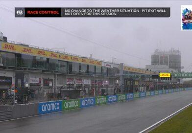 F1 ประกาศยกเลิกซ้อมในวันแรก เหตุจากสภาพอากาศย่ำแย่